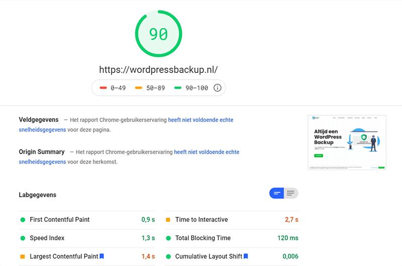 wordpress snelheid google speedtest